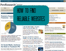 Credible websites for research