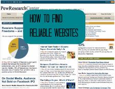 Finding credible websites